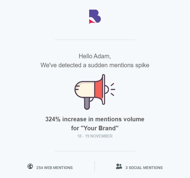 spike alerts