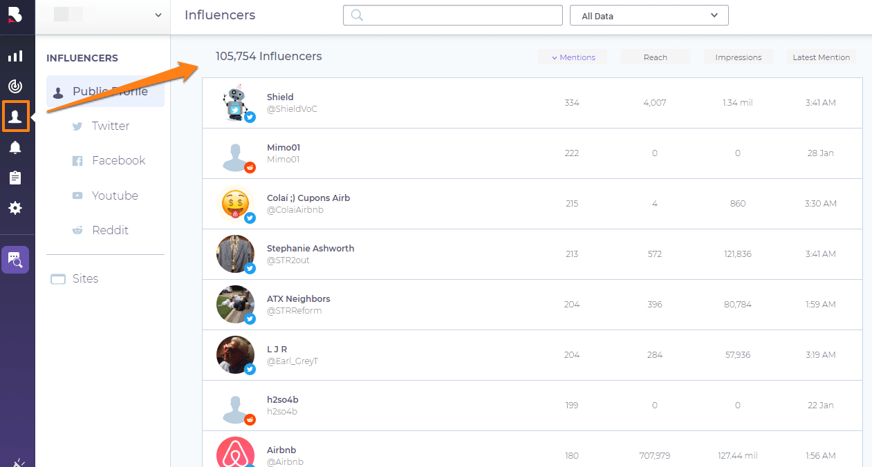 Top Influencers