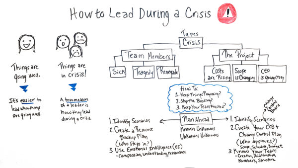 How-to-Lead-During-a-Crisis
