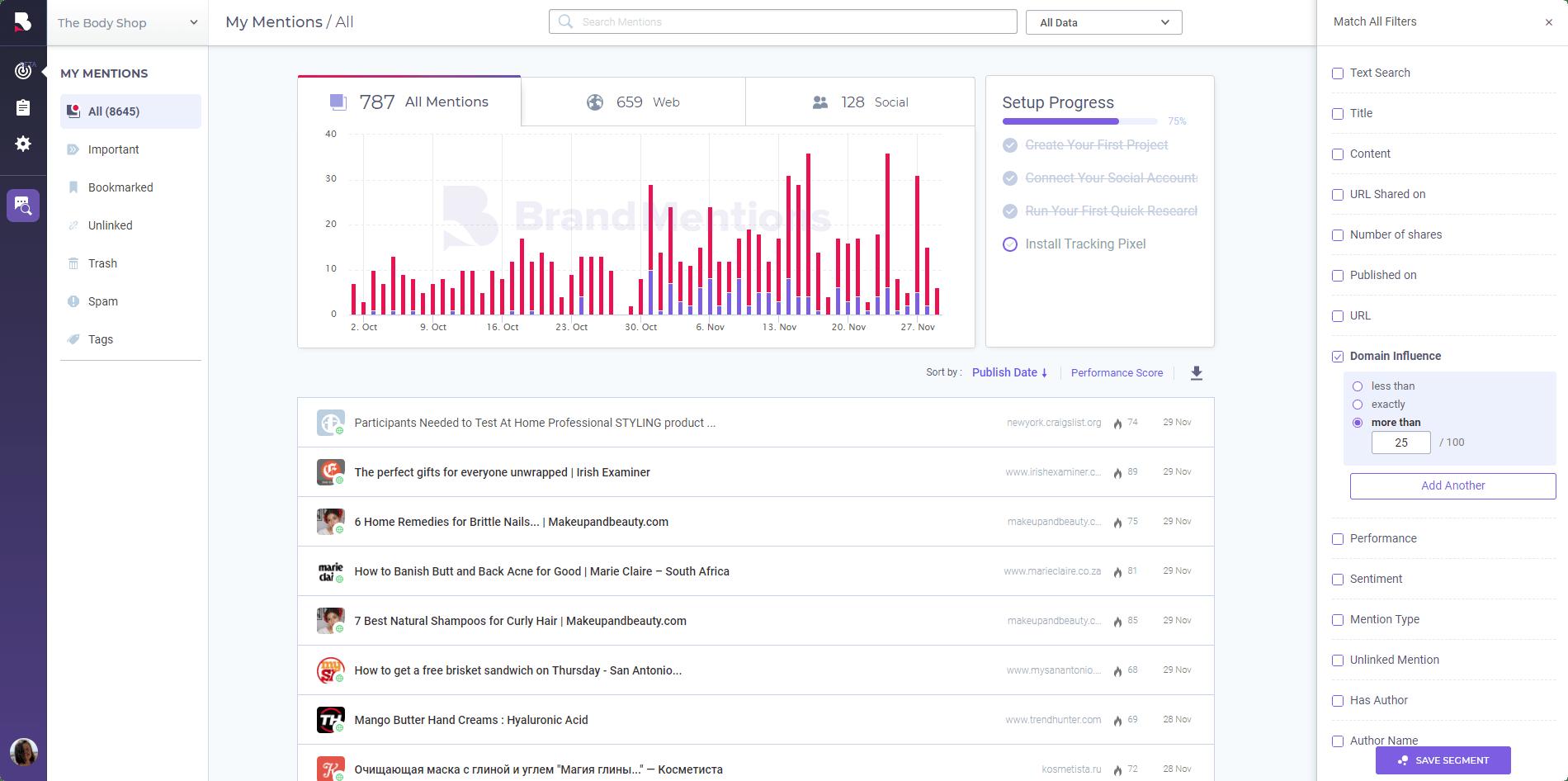 Brand monitoring